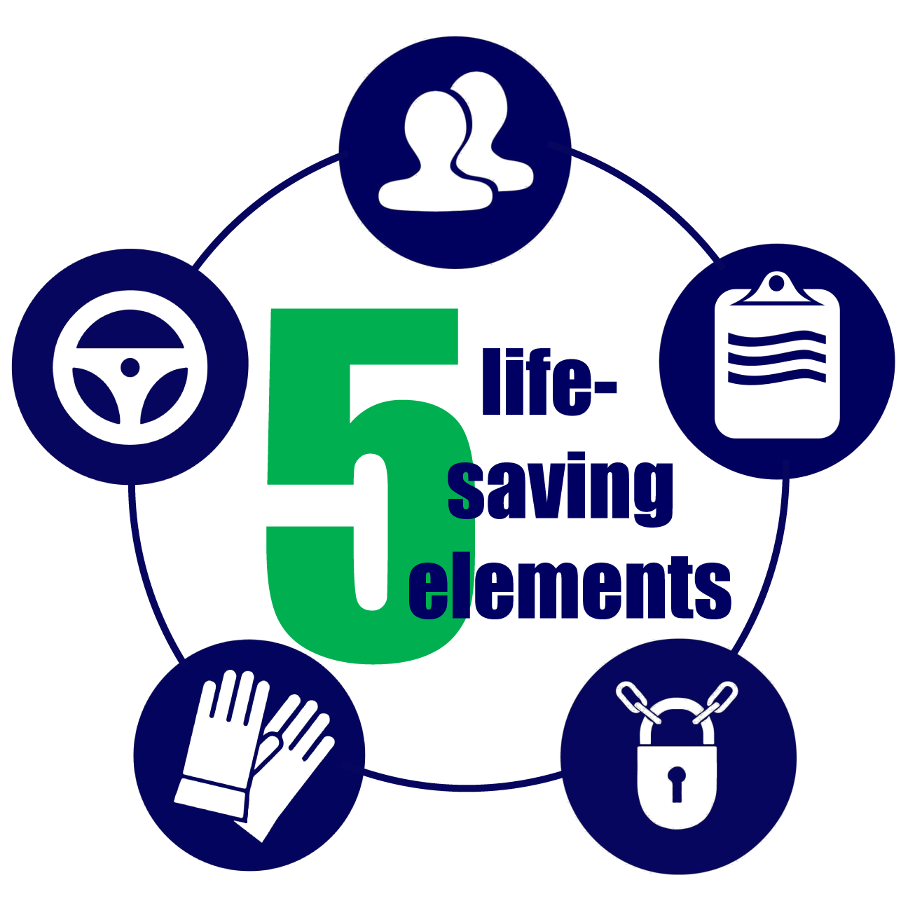 5-life-saving-elements